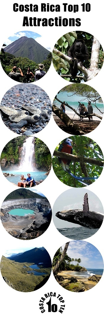 Top 10 Costa Rica Points of Interest & Attractions