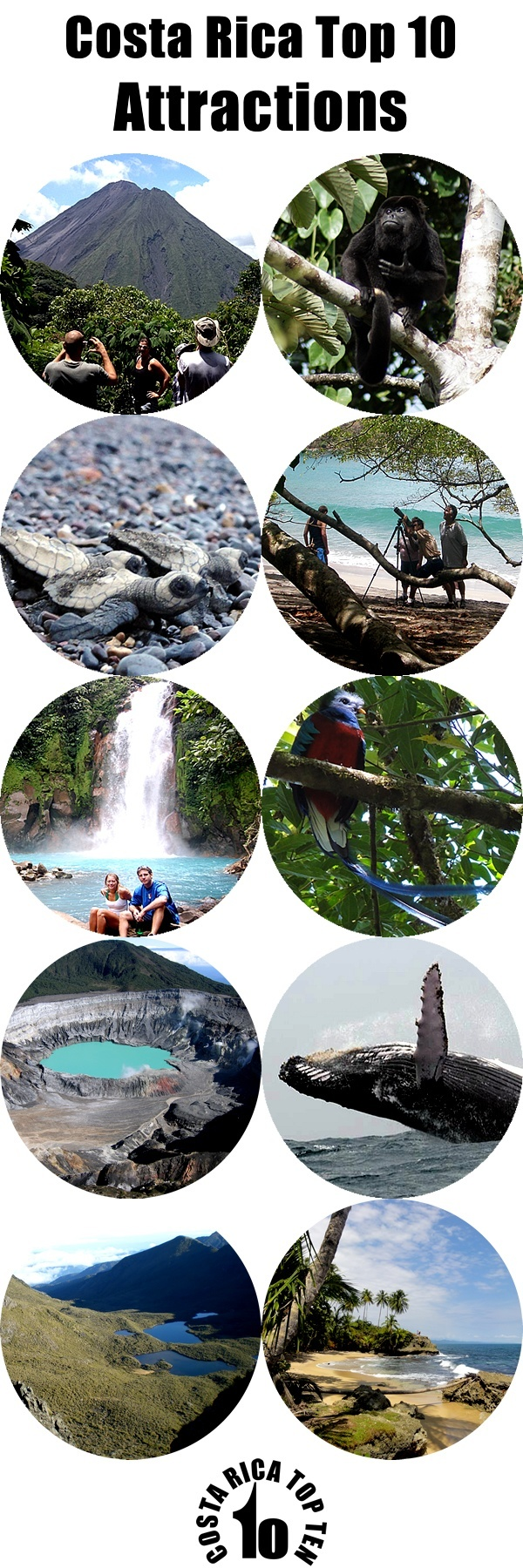 Costa Rica Top 10 Points of Interest & Attractions